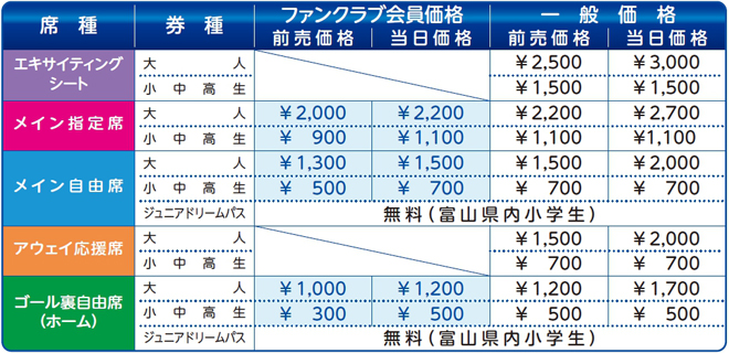 2019カターレ富山チケット料金表