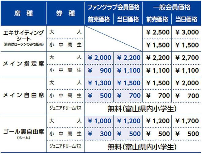 チケット価格表